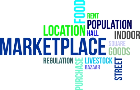 A word cloud of marketplace related items