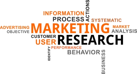 A word cloud of marketing research related items