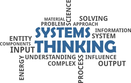 A word cloud of systems thinking related items illustration.