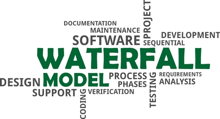 A word cloud of waterfall model related items. Illustration