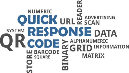 A word cloud of qr code related items