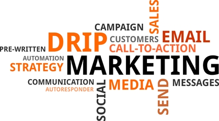 A word cloud of drip marketing related items. Vectores