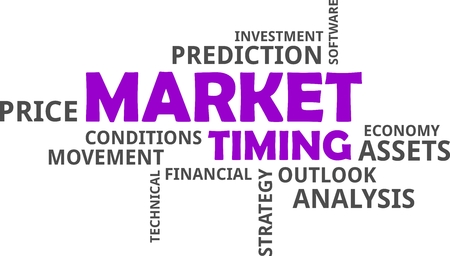 A word cloud of market timing related items illustration.