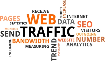A word cloud of web traffic related items