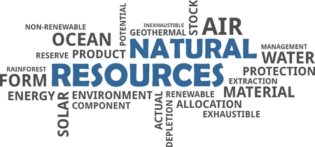 A word cloud of natural resources related items