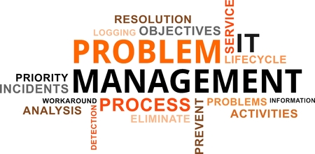 A word cloud of problem management related items