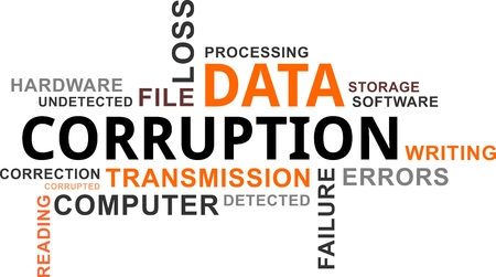 A word cloud of data corruption related items