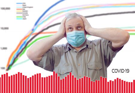 Fear of the onset of the disease. A man in a medical mask on his face clutched his head anxiously, seeing graphs and trends in the development of the covid-19 coronavirus pandemic infection.