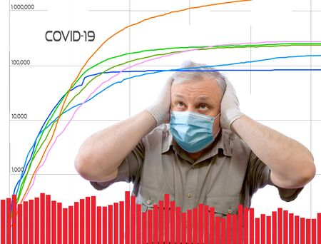 A man in a shirt with short sleeves, a medical mask, and gloves clutched his head anxiously, seeing graphs and trends in the development of the pandemic