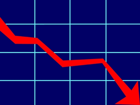 bearish business: financial market down
