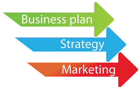 Business plan - Strategy - Marketing