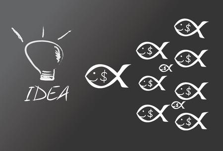 Money-Making Ideas