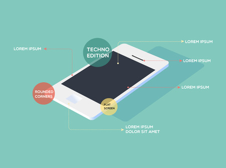 dashed line: Smart phone