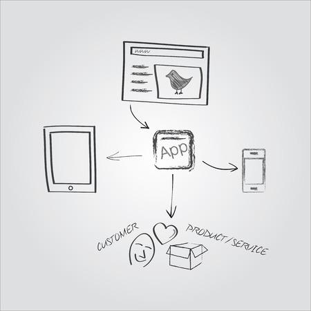 capture: Our app