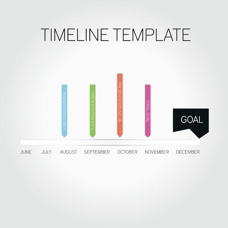 timeline: Timeline template