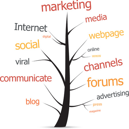 posicionamiento de marca: Árbol de Marketing
