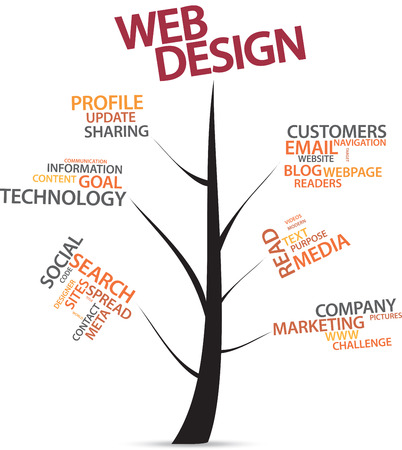 assemblage: Web design