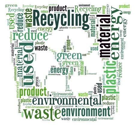 Word Cloud of Recycle Bin Stock Photo - 16685804