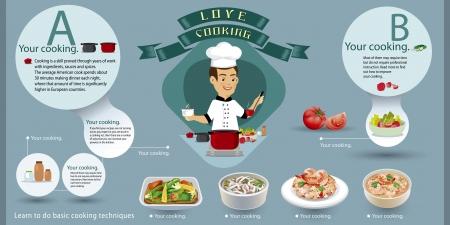 Vector alimentos infografía Foto de archivo - 21049417