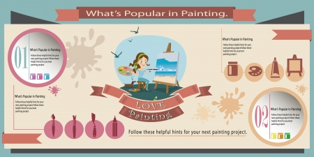 house painter: infographic Woman paint on canvas  Illustration