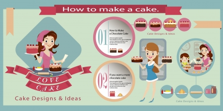 Vector infographic Woman in kitchen making a cake  Vector