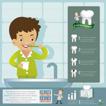tooth decay: teeth care infographics  Boy brushing teeth