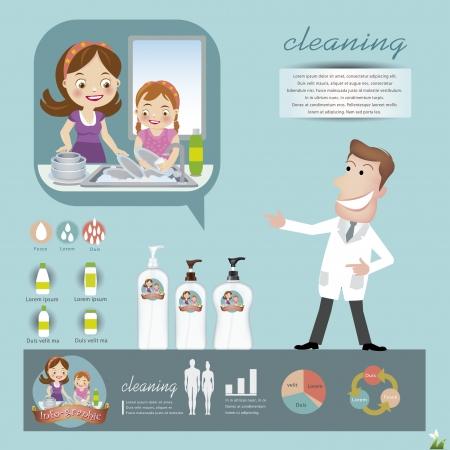 Niños ayudando: Infografía de lavar los platos Vectores