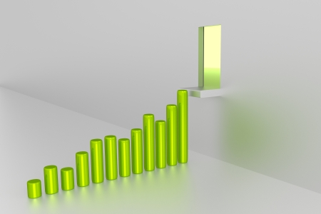 gain access: Chart - Good Results