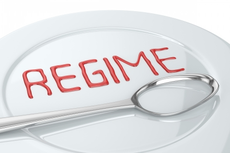 Regime Spoon and Plate  with the text REGIME