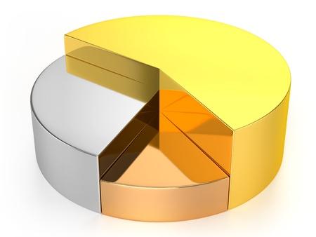 円グラフのゴールド、シルバー、ブロンズします。 写真素材