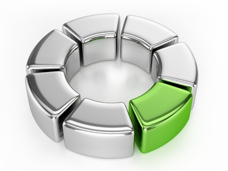 Ring Chart  Silver and Green