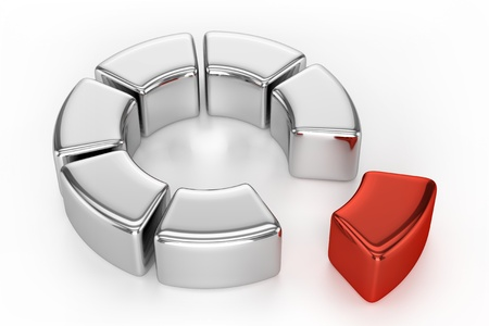 Ring Chart  With Red Piece