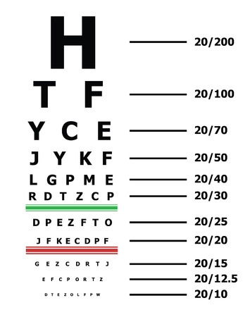 sight chart: eye sight test chart or snellen chart Stock Photo