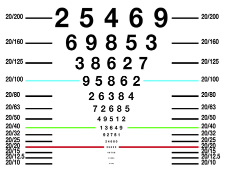 Eye Sight Test Chart Or Snellen Chart Stock Photo Picture And