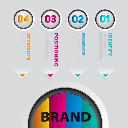 posicionamiento de marca: Vector diagrama concepto de marca esquema - identificar, esencia, atributos, posicionamiento Vectores