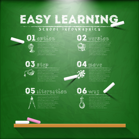 Education learning infographic design with blackboard and chalk elements