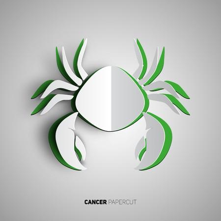prognosis: Cancer Papercut