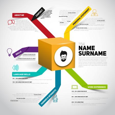 3d resume