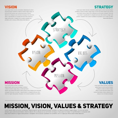think through: company step core values, Think It Through, Managing the Benefits and Risks, Mission, vision, strategy and values diagram schema made from puzzle pieces, papercut infographics, puzzle motivation scheme