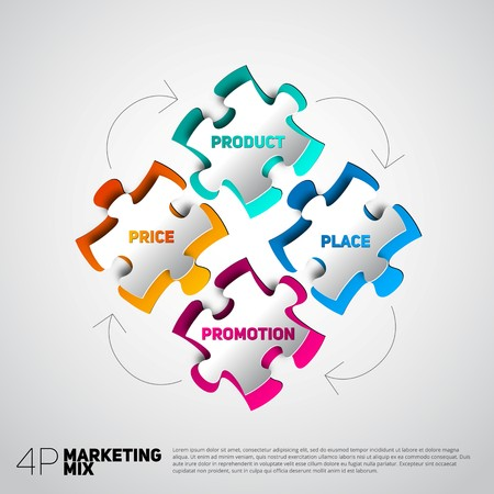 marketing mix: 4P marketing mix step model in papercut style, price, product, promotion and place, vector illustration