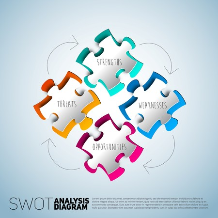 SWOT diagram illustration made from four papercut puzzle pieces Illustration