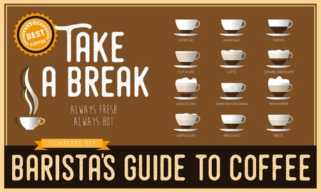 baristas: Take a break poster, coffee paper info, best coffee drink styles, baristas guide to coffee, types of coffee drinks, Coffee types and their preparation, vector poster Illustration