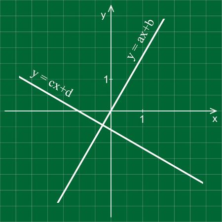 선형 함수. 녹색 배경에 선 그래프입니다. 수학.