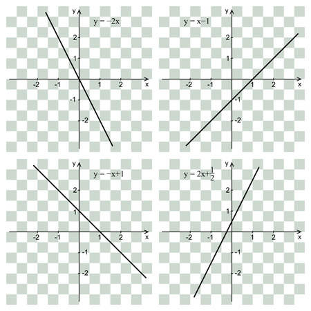 Linear function. Line graph on the checker. Educational concept. Mathematics. Illustration