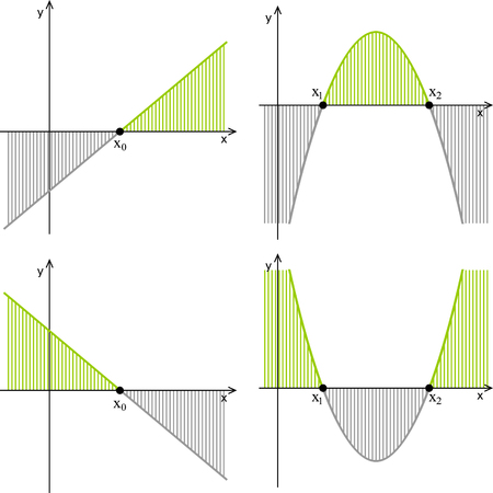 Quadratic function, linear function, graph on a white background, line.