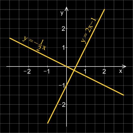 좌표 시스템에서 두 선형 함수입니다. 흑판입니다.