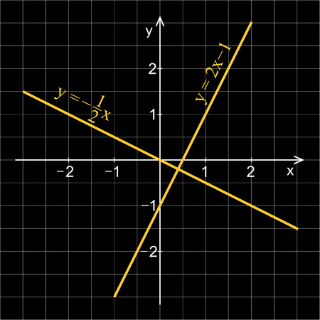 Two linear functions in the coordinate system.Blackboard.