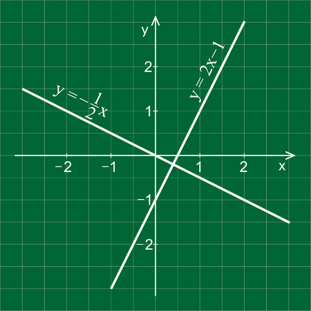 Two linear functions in the coordinate system. L??c d�ng tr�n grid. Green blackboard. Illustration