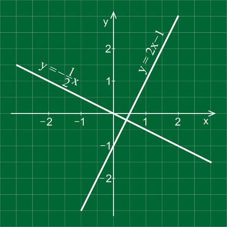Two linear functions in the coordinate system. L??c dòng trên grid. Green blackboard.