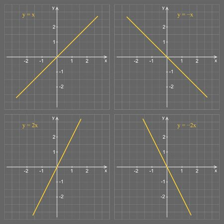 Linear function graph on a blackboard. Graphic presentation for math teachers.